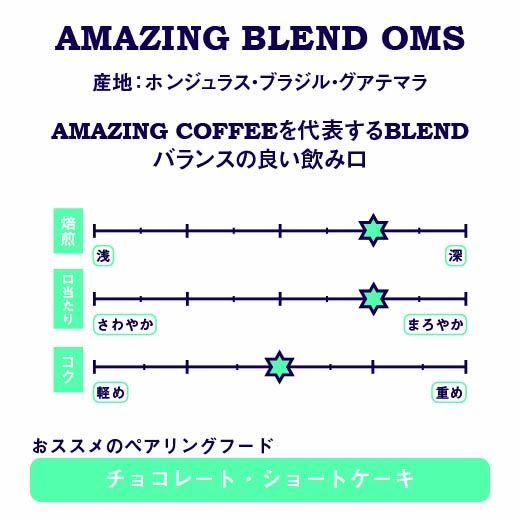 AMAZING BLEND OMS 詳細画像 ー 3