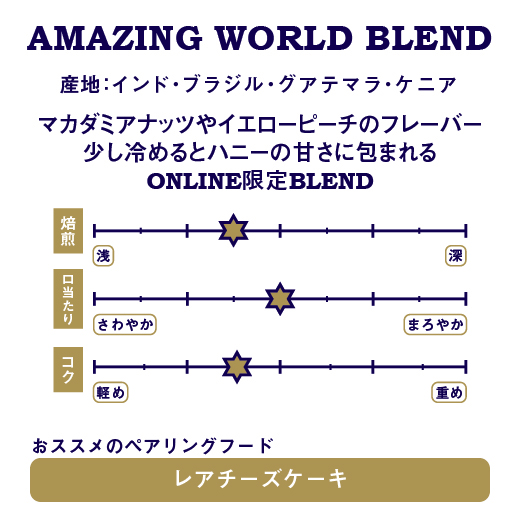 AMAZING WORLD BLEND 詳細画像 ー 3